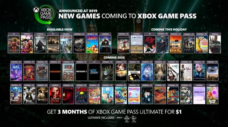 Ez az 50 játék mind bekerül hamarosan az Xbox Game Pass kínálatába bevezetőkép