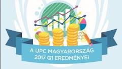 Jó hír a UPC Magyarországról kép