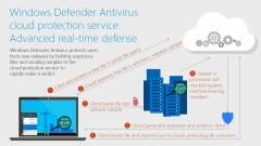 Tíz másodperc alatt öl a Windows Defender kép