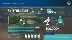 Konzorcium alakult az óceáni hulladék problémájának kezelésére kép