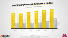 Így szavaznak az internetezők kép