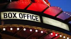 Box Office kalkulátor, avagy mennyi profitot is termel egy film egy stúdiónak? kép