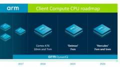 Új kihívó a PC piacon: hadüzenetet kapott az Intel! kép