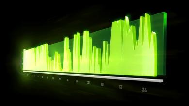 Új, egyszerű benchmark eszközt adott ki az NVIDIA