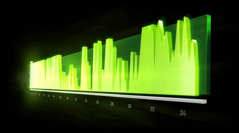 Új, egyszerű benchmark eszközt adott ki az NVIDIA kép
