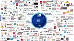 Térképen a magyar mesterséges intelligencia ökoszisztéma kép