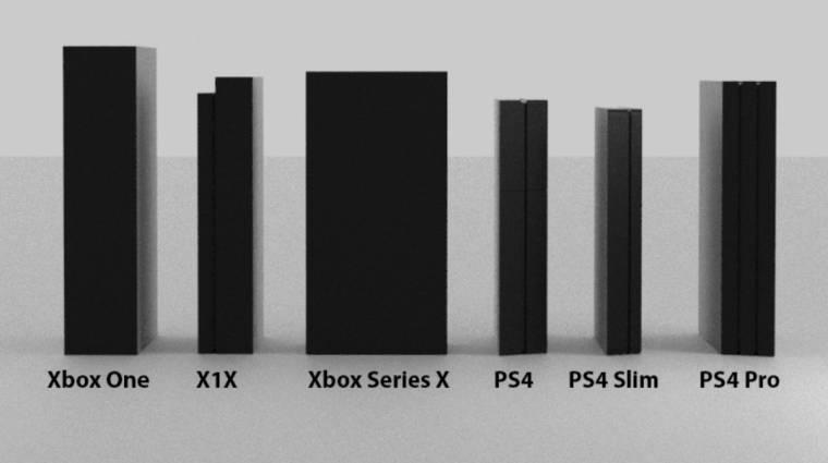 Hasonlítsuk össze az Xbox Series X méreteit a többi konzollal! bevezetőkép