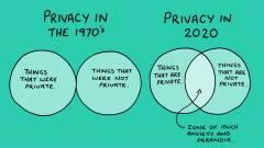 Hasznos tanácsok az adatvédelem nemzetközi napján kép