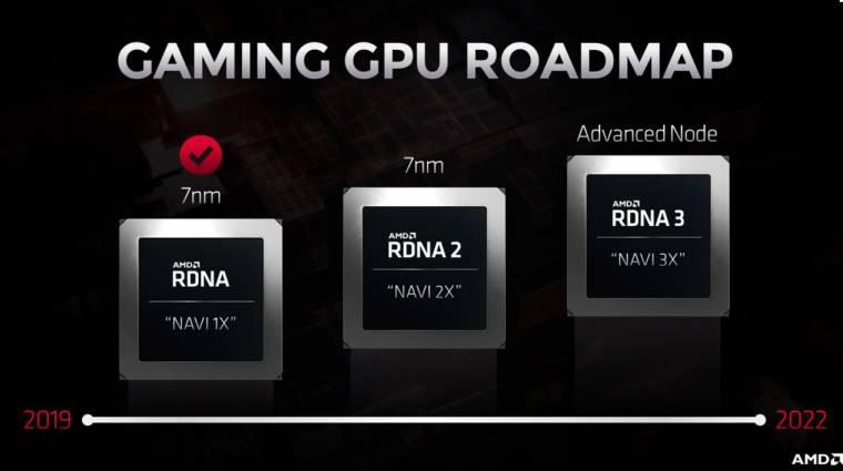 Nagyra nőnek az AMD RDNA 2-es GPU lapkák kép