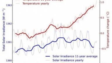 Klímatudós figyelmeztet: a következő 20-30 év igen hideg lesz kép