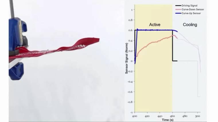 Itt a hőre reagáló robotszövet kép