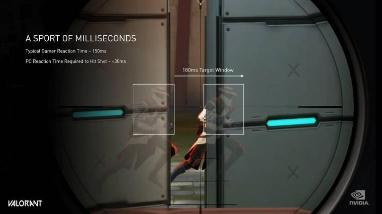 Az Nvidia Reflex segít, hogy jobbá váljunk online játékokban bevezetőkép