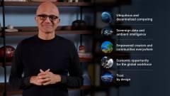 Microsoft Ignite 2021 - A munka kevert valósága kép