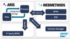 NTT DATA Business Solutions - Fekete öves folyamatfinesz kép
