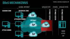 Antenna Hungária – védelem az éterben kép