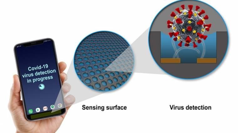 A jövőben okostelefonba ágyazott érzékelők mutathatják ki a koronavírust kép