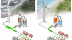Dánia legnagyobb akkumulátora - egy lépéssel közelebb a zöld energia kőben történő tárolásához kép