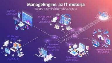 ManageEngine, a vállalat IT motorja - és amit a házfedél rejt kép