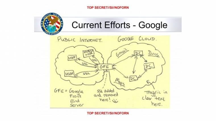 Így kémkedik a Google és Yahoo után az NSA kép