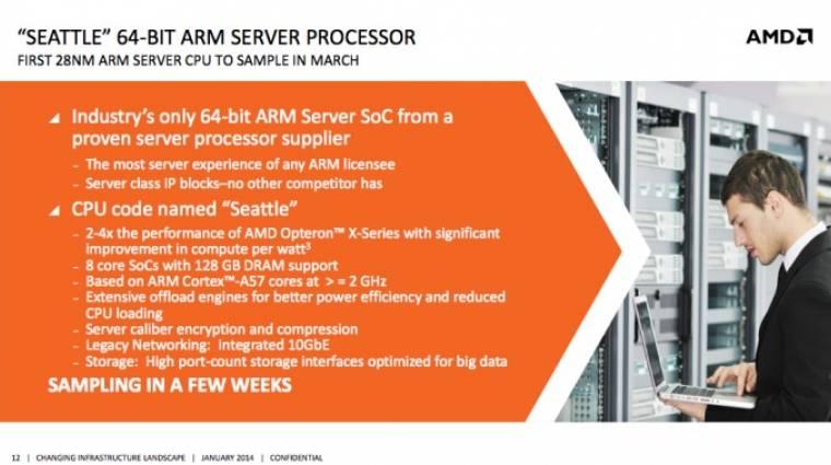 Bemutatta első ARM processzorát az AMD kép