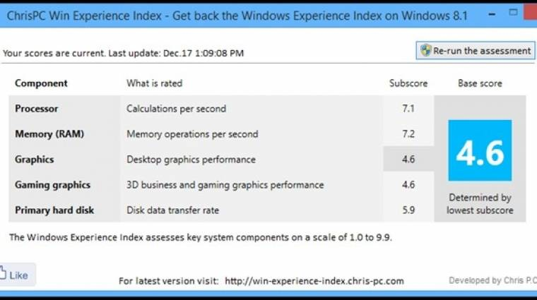 Hogyan pótoljuk a Windows 8.1 élményindexét? kép