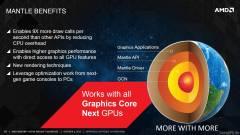 Nehezen megítélhető az AMD Mantle teljesítménye kép