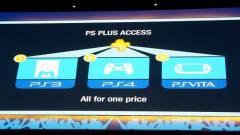 PS Plus: júniustól havi hat játék ingyen kép