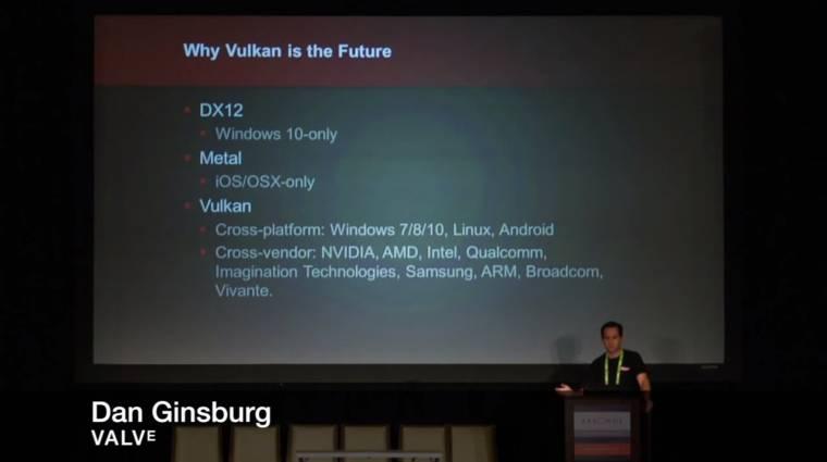 Valve: nincs értelme DirectX 12-t használni kép