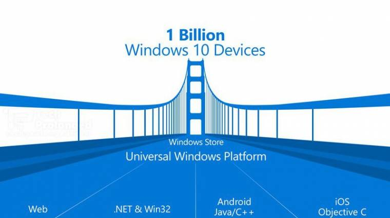 Mégsem kap Android-emulátort a Windows 10 Mobile? kép
