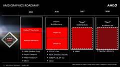 Kiszivárogtak az AMD Polaris GPU-k fő specifikációi? kép