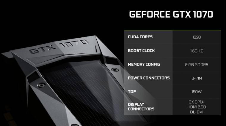 Hivatalosak a GeForce GTX 1070 specifikációi kép