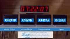 Ezért rossz a Chrome a laptopodnak kép