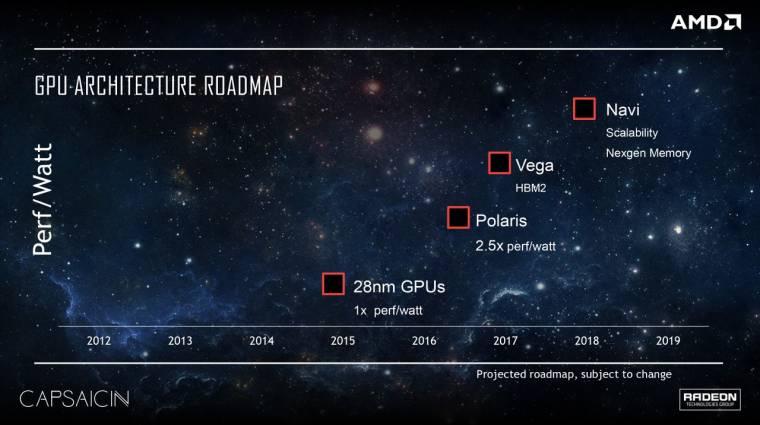 Tényleg 2017 első felében jön az AMD Vega kép