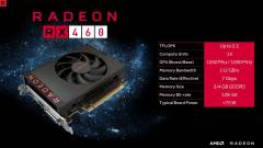 Feloldhatóak a Radeon RX 460 letiltott shaderjei kép