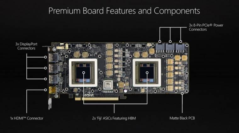 Közel felére csökkent az AMD Radeon Pro Duo ára kép