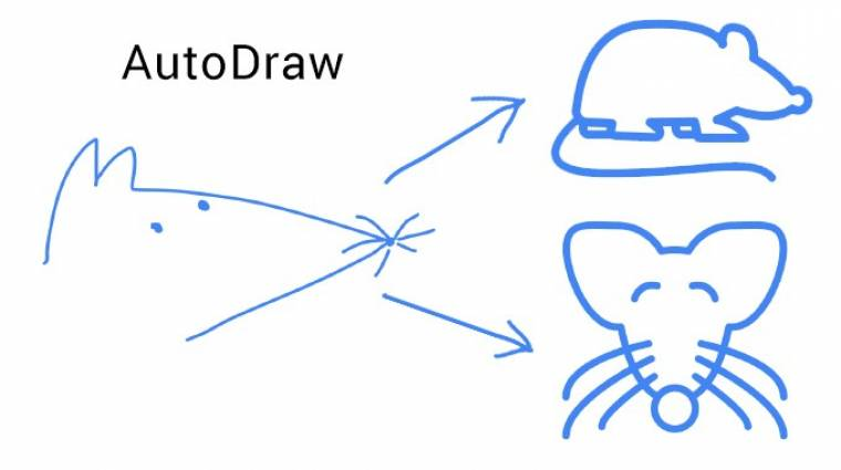 Bénán rajzolsz? Segít a Google kép