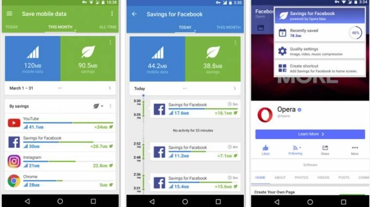 Még jobban takarékoskodhatsz a facebookos adatforgalmaddal kép