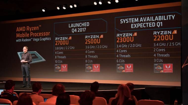 Felbukkant a rejtélyes AMD Athlon 200GE kép