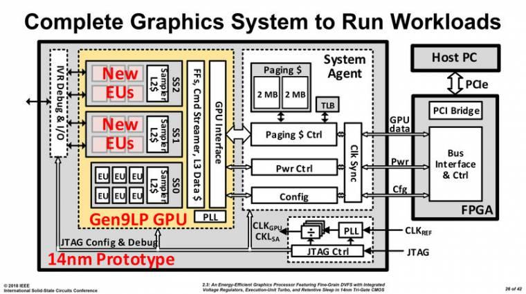 Dedikált GPU prototípusán dolgozik az Intel kép