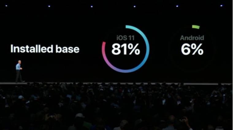 Nyilvánosan megszégyenítette az Androidot a WWDC-n az Apple kép