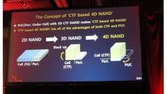 Itt az SK Hynix 4D NAND flash memóriája kép