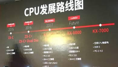 Beérte az Intel Core i5-7400-at egy kínai processzorgyártó