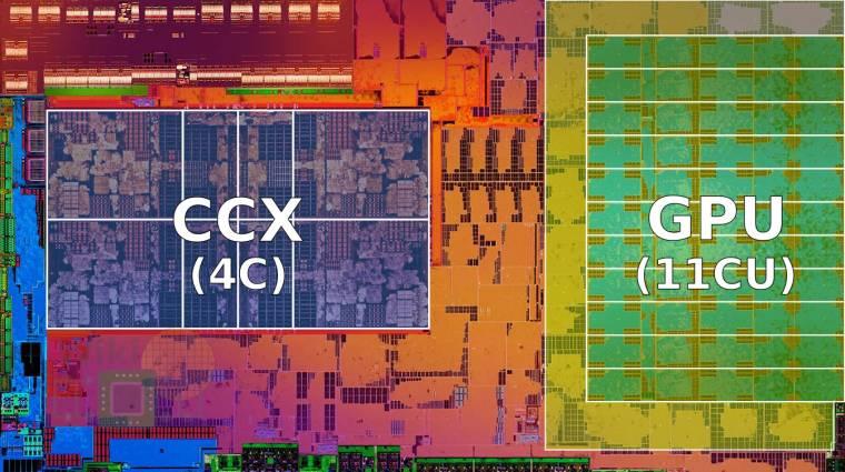 Megvan, hogy mikor jöhetnek a 7 nm-es AMD Ryzen Raven Ridge APU-k kép