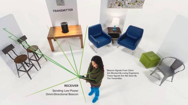 Jön a WiFi-szerű vezeték nélküli töltés kép