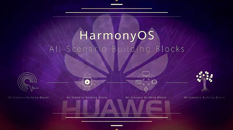 HarmonyOS: hivatalos a Huawei saját rendszere kép